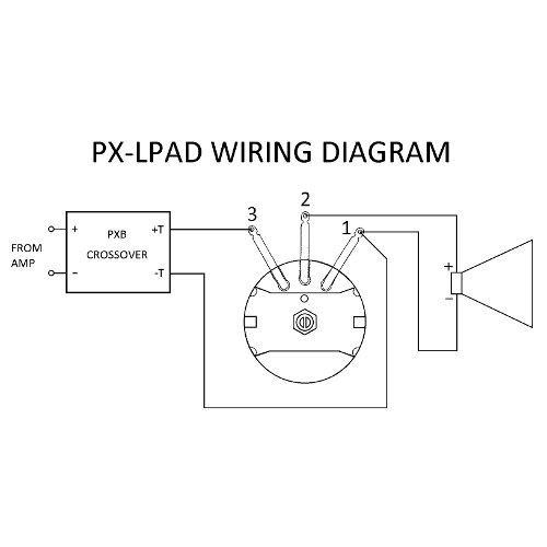 1986 chevy diesel alternator wiring diagram lpad wiring diagram l pad wiring diagram - wiring diagram and schematics
